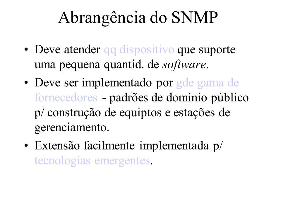 Abrangência do SNMP Deve atender qq dispositivo que suporte uma pequena quantid. de software.