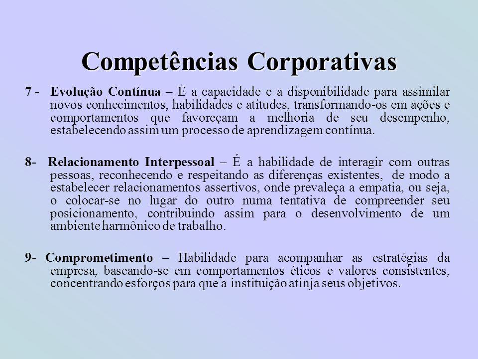Competências Corporativas