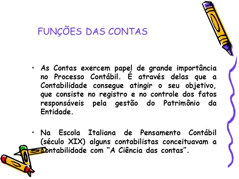 FUNÇÕES DAS CONTAS