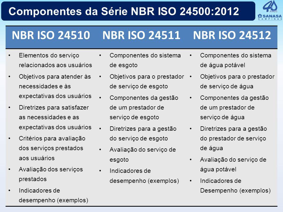 Componentes da Série NBR ISO 24500:2012