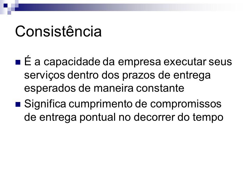 Consistência É a capacidade da empresa executar seus serviços dentro dos prazos de entrega esperados de maneira constante.