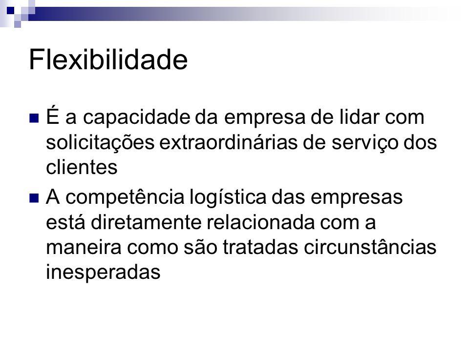 Flexibilidade É a capacidade da empresa de lidar com solicitações extraordinárias de serviço dos clientes.