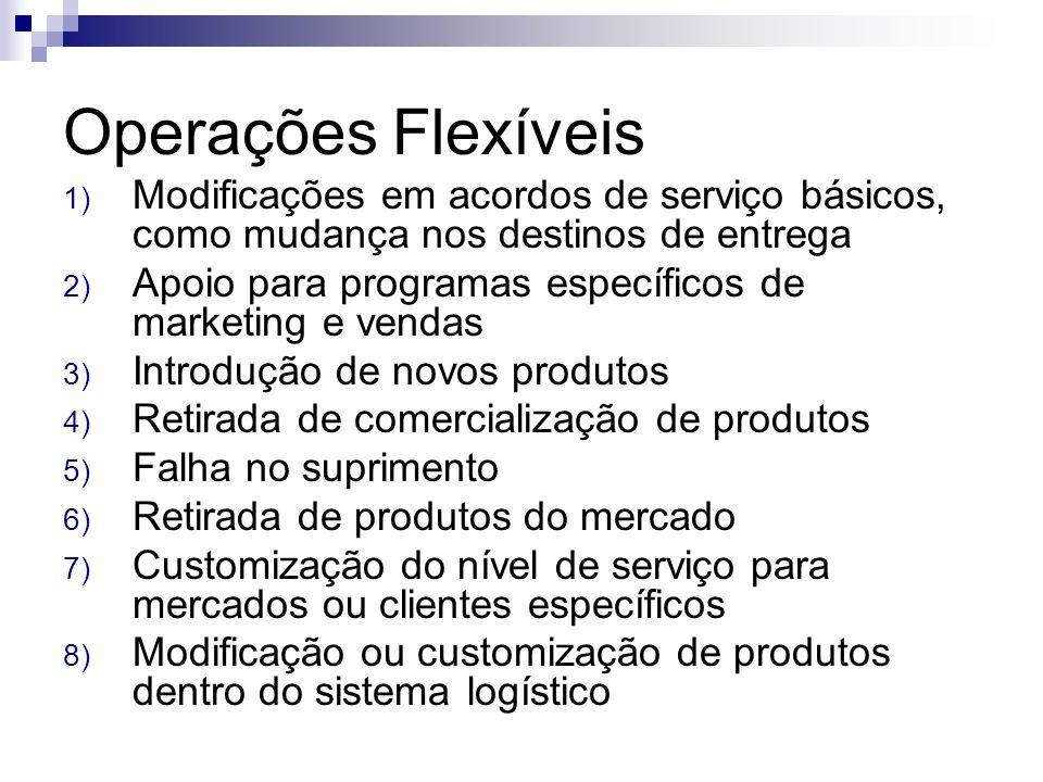 Operações Flexíveis Modificações em acordos de serviço básicos, como mudança nos destinos de entrega.