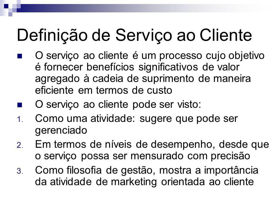 Definição de Serviço ao Cliente