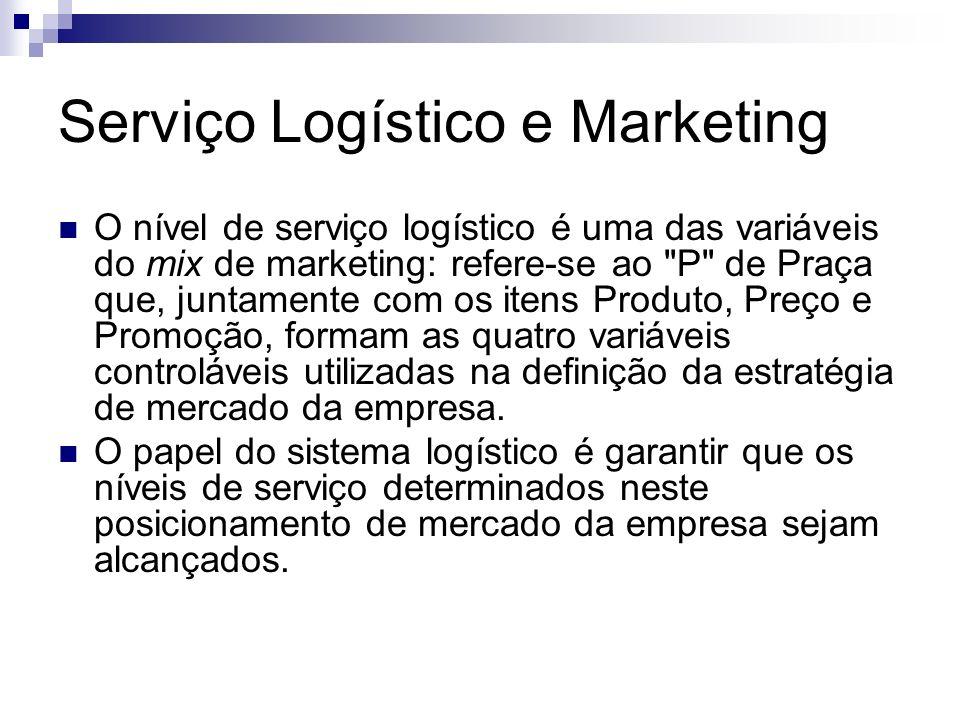 Serviço Logístico e Marketing