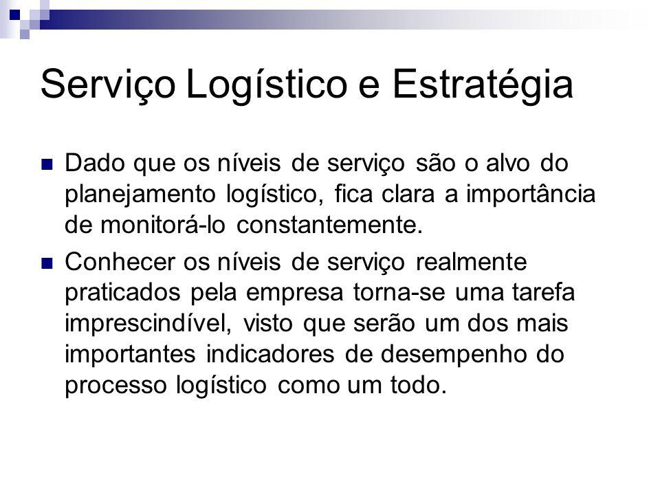 Serviço Logístico e Estratégia