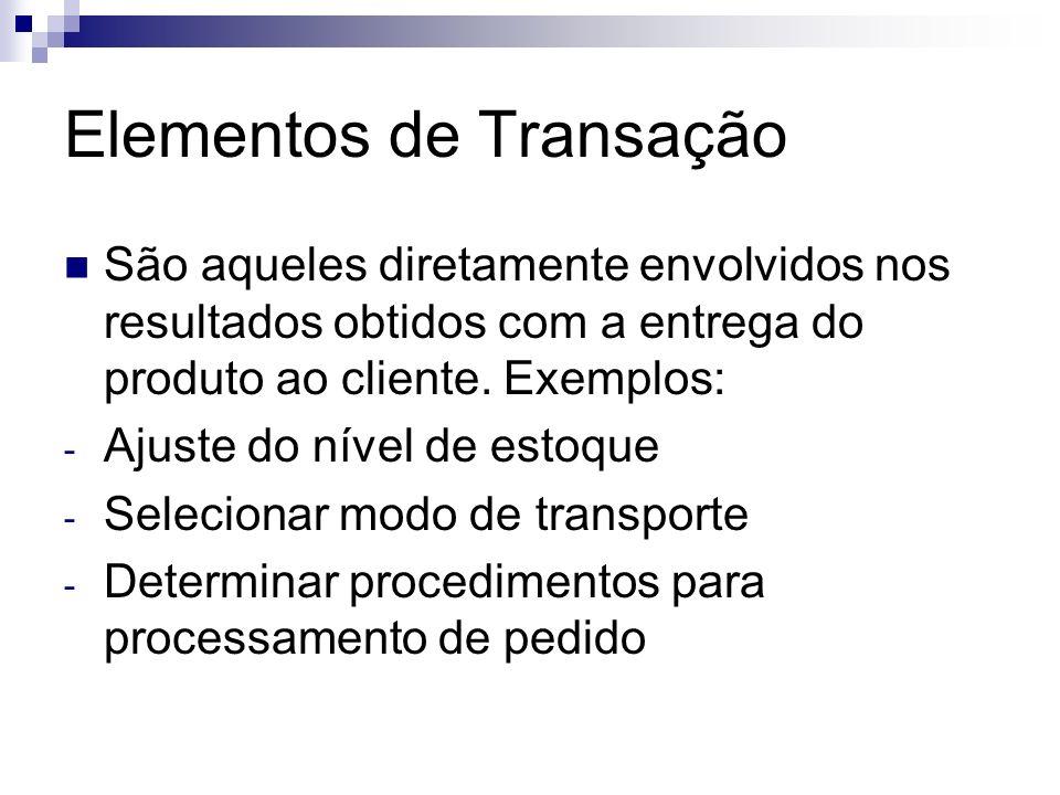 Elementos de Transação