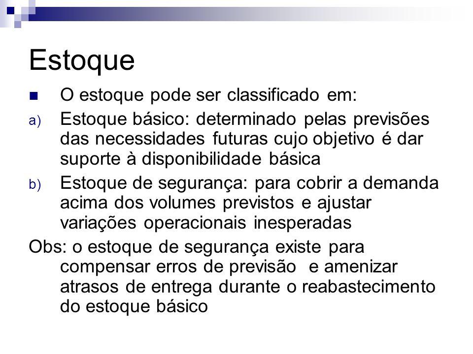 Estoque O estoque pode ser classificado em: