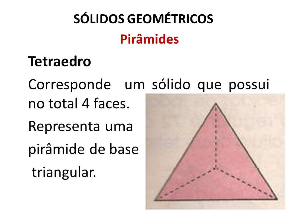 Corresponde um sólido que possui no total 4 faces. Representa uma