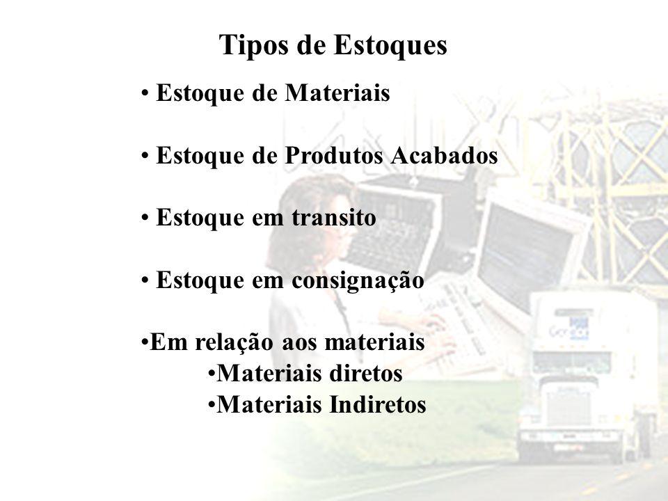 Tipos de Estoques Estoque de Materiais Estoque de Produtos Acabados