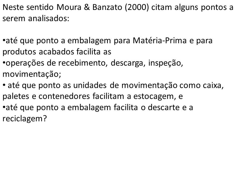 Neste sentido Moura & Banzato (2000) citam alguns pontos a serem analisados: