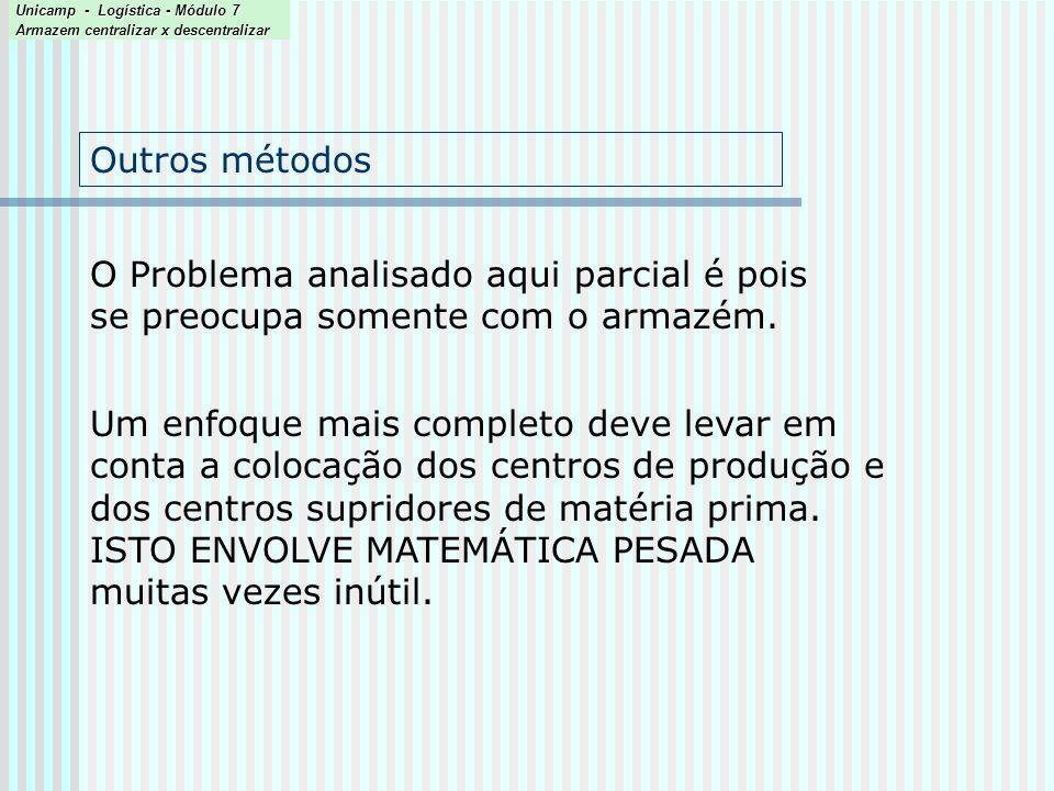 Unicamp - Logística - Módulo 7