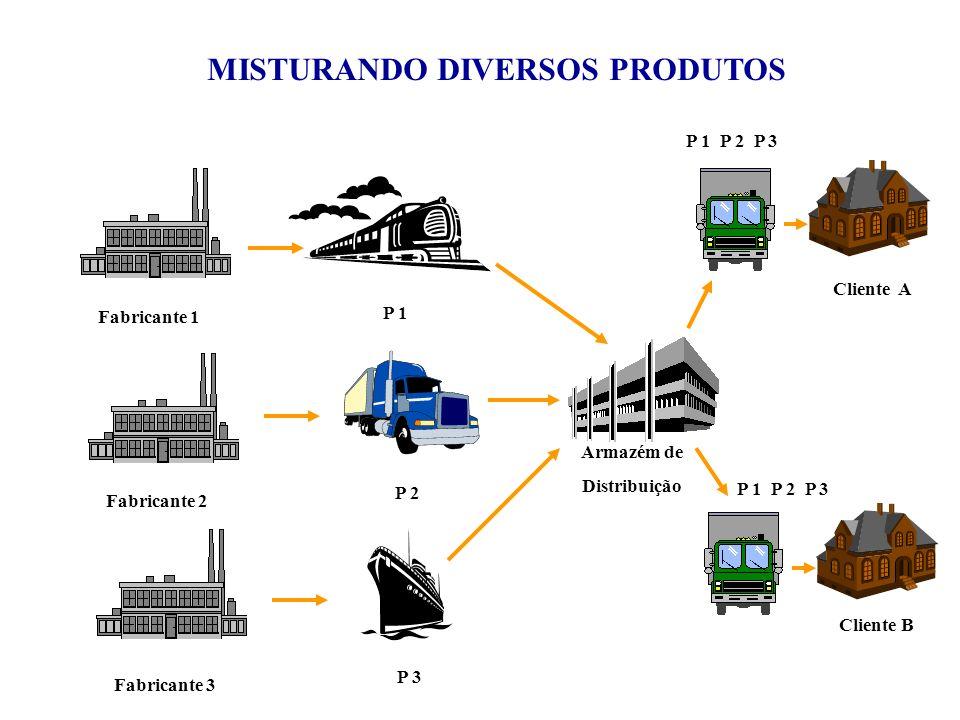 MISTURANDO DIVERSOS PRODUTOS