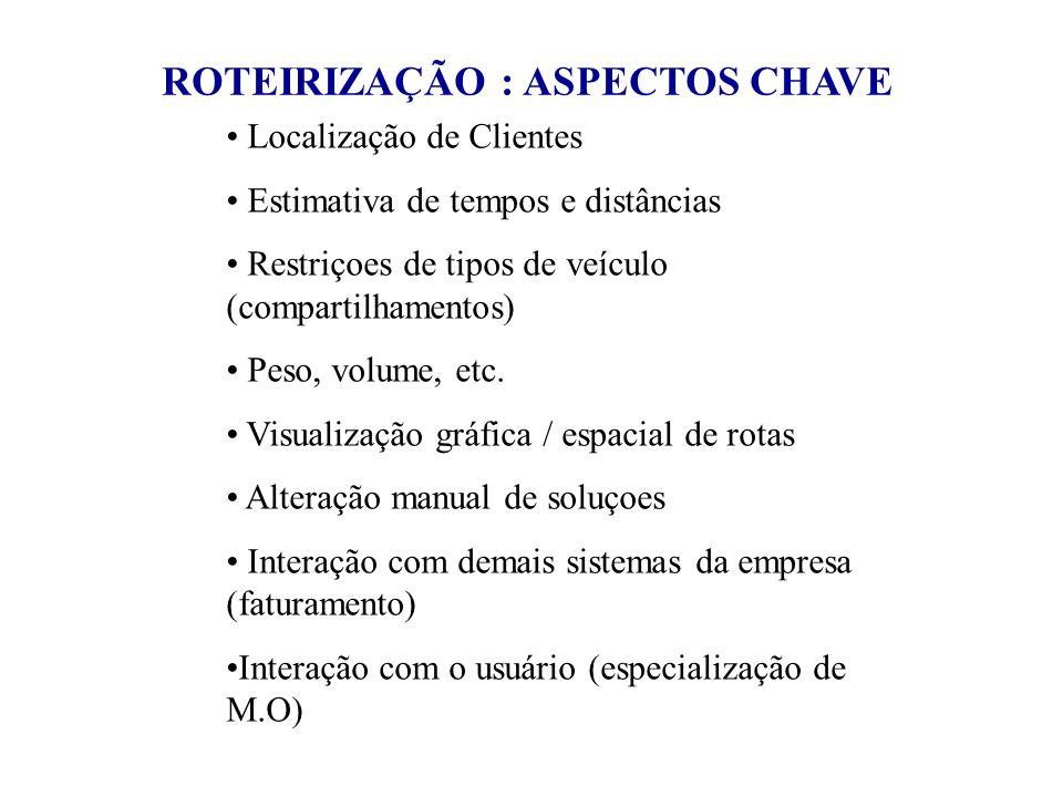 ROTEIRIZAÇÃO : ASPECTOS CHAVE