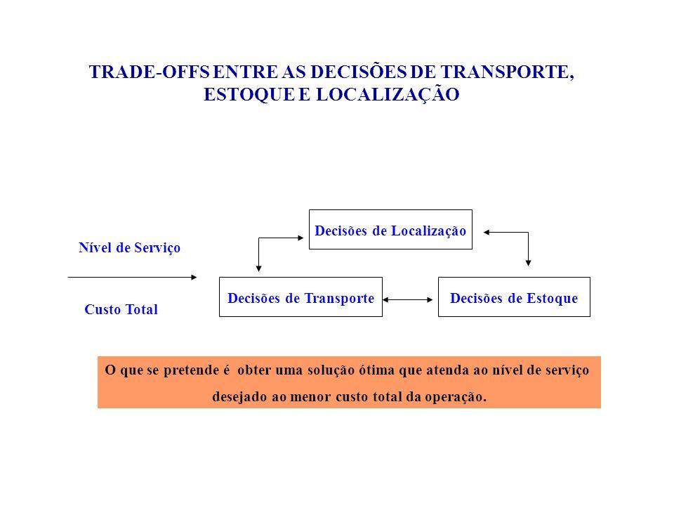 TRADE-OFFS ENTRE AS DECISÕES DE TRANSPORTE, ESTOQUE E LOCALIZAÇÃO