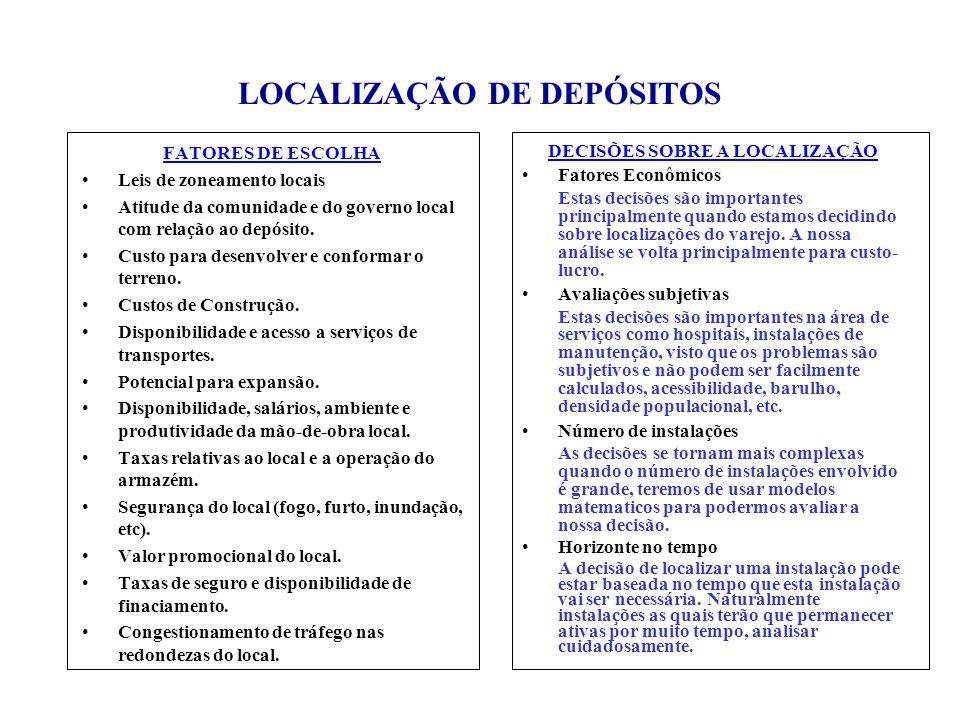 LOCALIZAÇÃO DE DEPÓSITOS