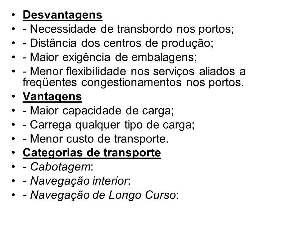 Desvantagens - Necessidade de transbordo nos portos; - Distância dos centros de produção; - Maior exigência de embalagens;