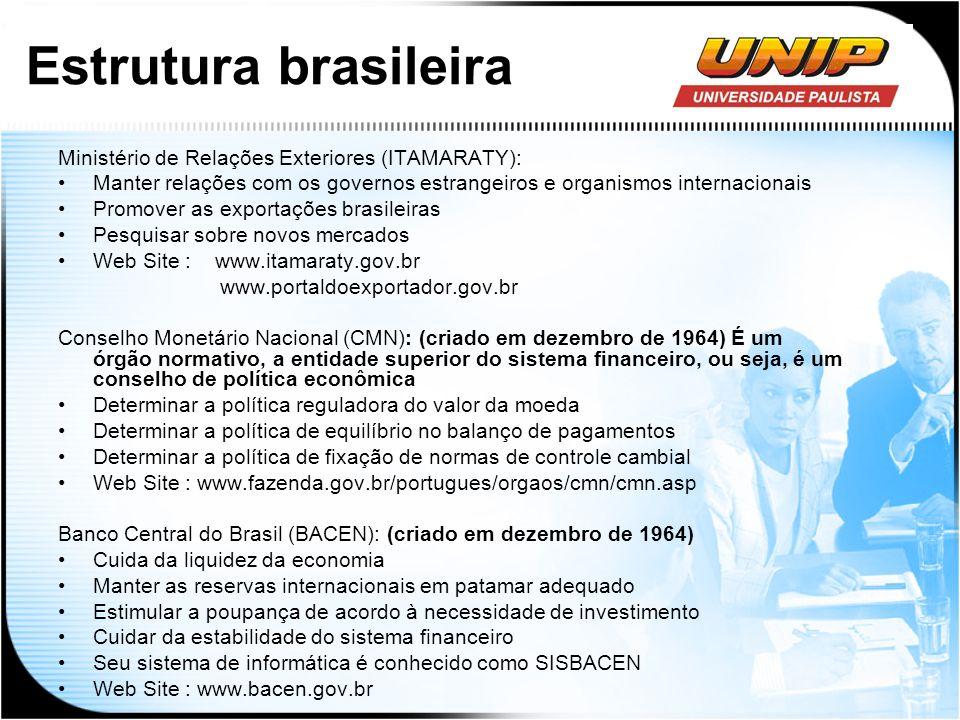 Estrutura brasileira Ministério de Relações Exteriores (ITAMARATY):