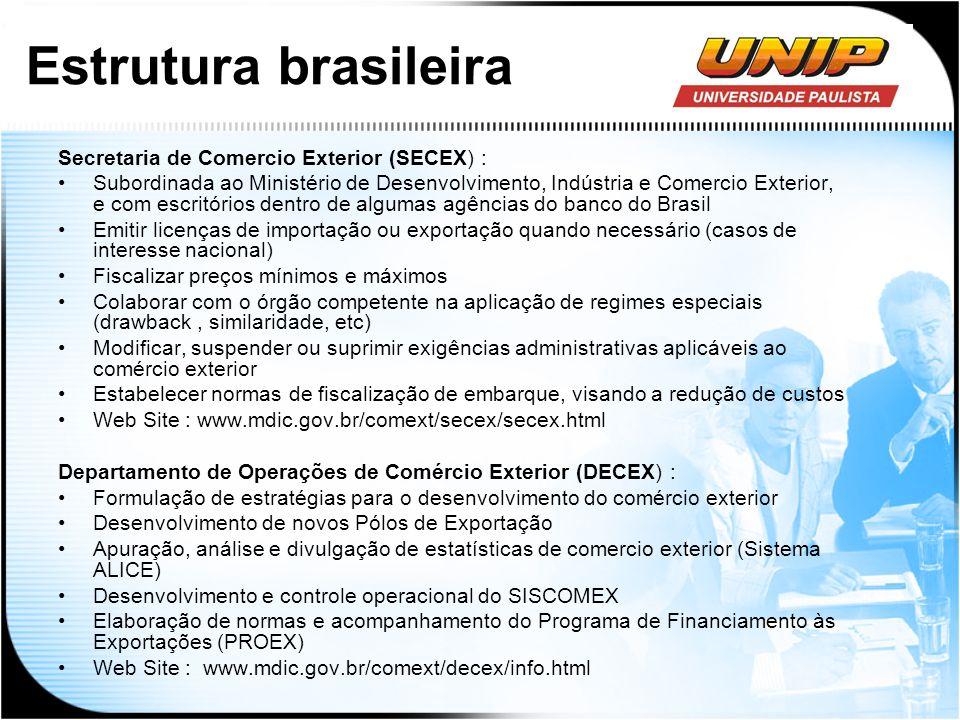 Estrutura brasileira Secretaria de Comercio Exterior (SECEX) :