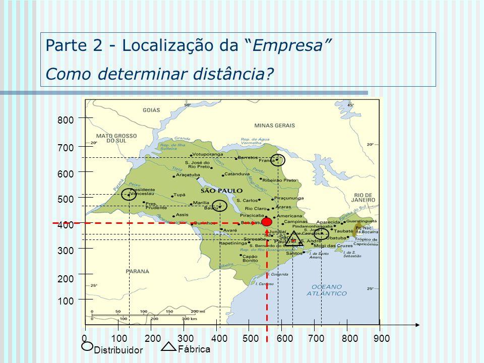 Parte 2 - Localização da Empresa Como determinar distância