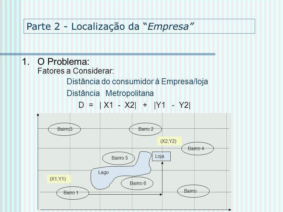 Parte 2 - Localização da Empresa