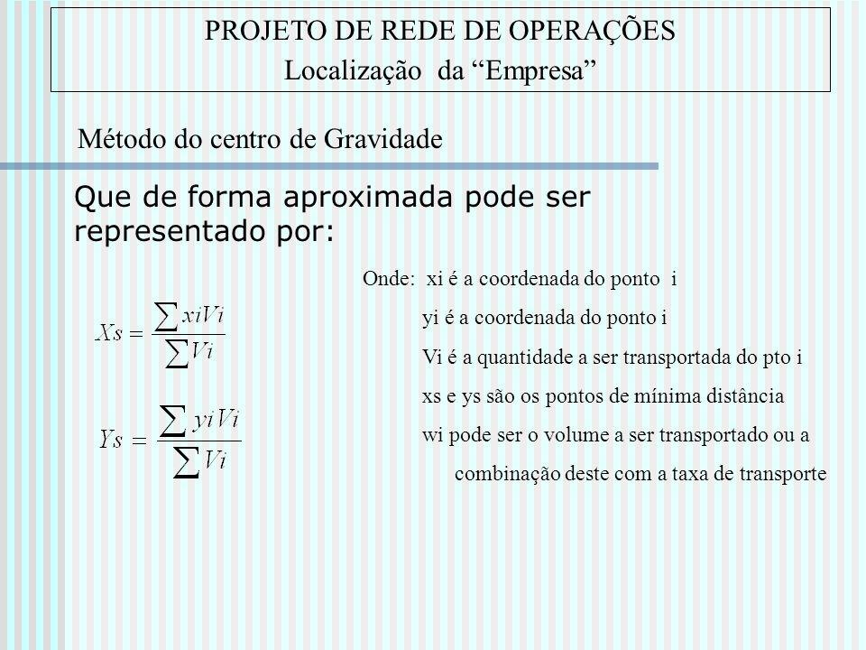 PROJETO DE REDE DE OPERAÇÕES Localização da Empresa