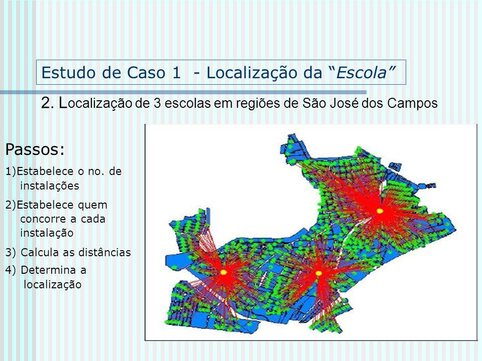 Estudo de Caso 1 - Localização da Escola
