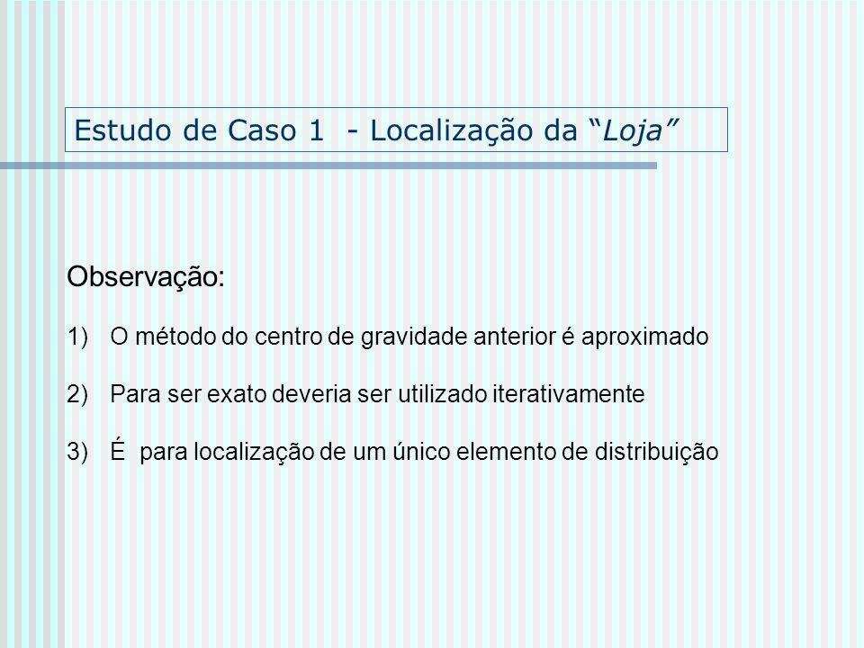 Estudo de Caso 1 - Localização da Loja