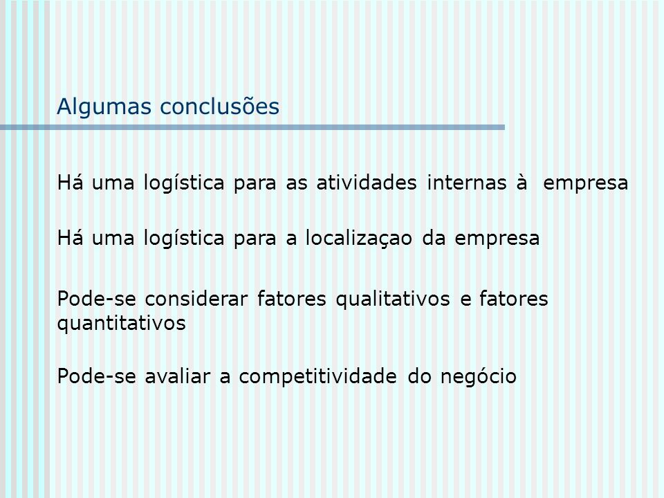 Algumas conclusões Há uma logística para as atividades internas à empresa. Há uma logística para a localizaçao da empresa.