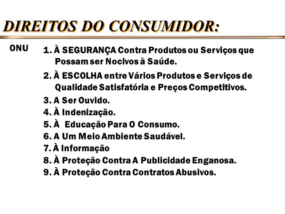 DIREITOS DO CONSUMIDOR: