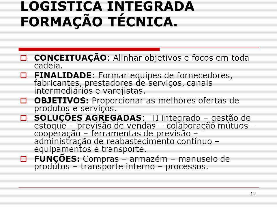 LOGÍSTICA INTEGRADA FORMAÇÃO TÉCNICA.