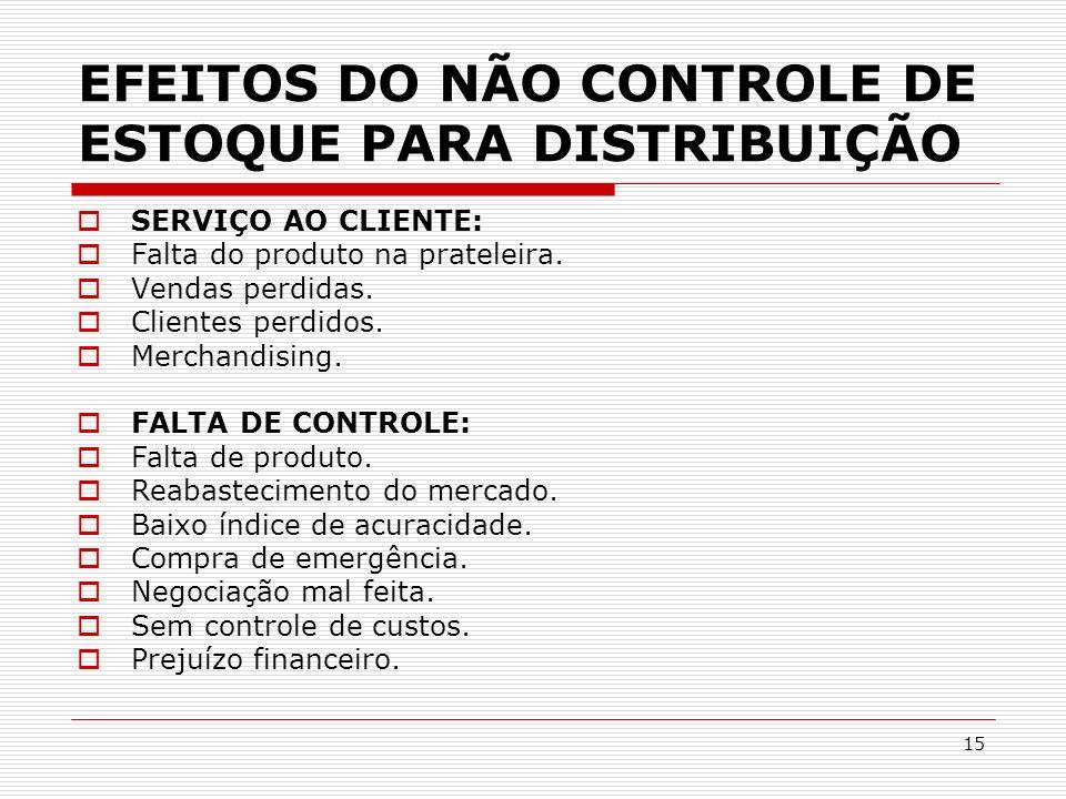 EFEITOS DO NÃO CONTROLE DE ESTOQUE PARA DISTRIBUIÇÃO