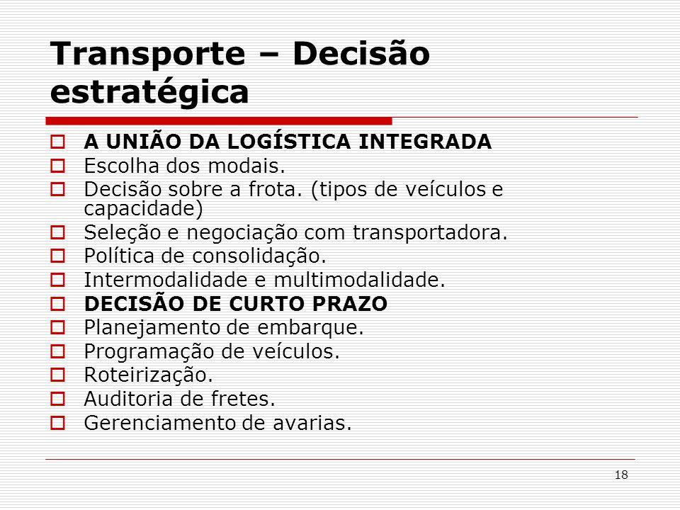 Transporte – Decisão estratégica