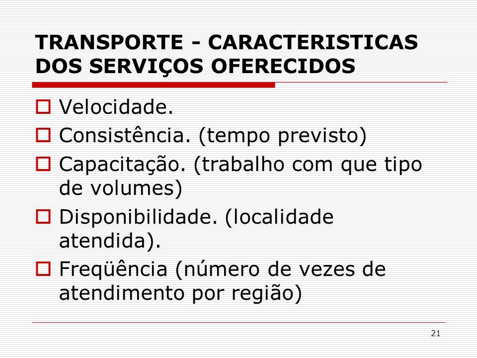 TRANSPORTE - CARACTERISTICAS DOS SERVIÇOS OFERECIDOS