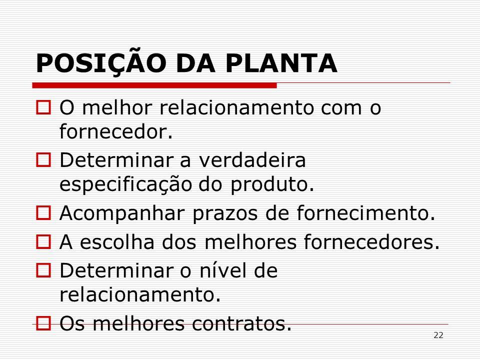 POSIÇÃO DA PLANTA O melhor relacionamento com o fornecedor.