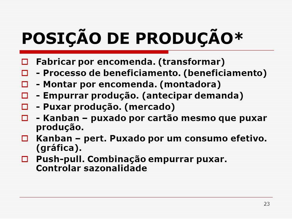 POSIÇÃO DE PRODUÇÃO* Fabricar por encomenda. (transformar)