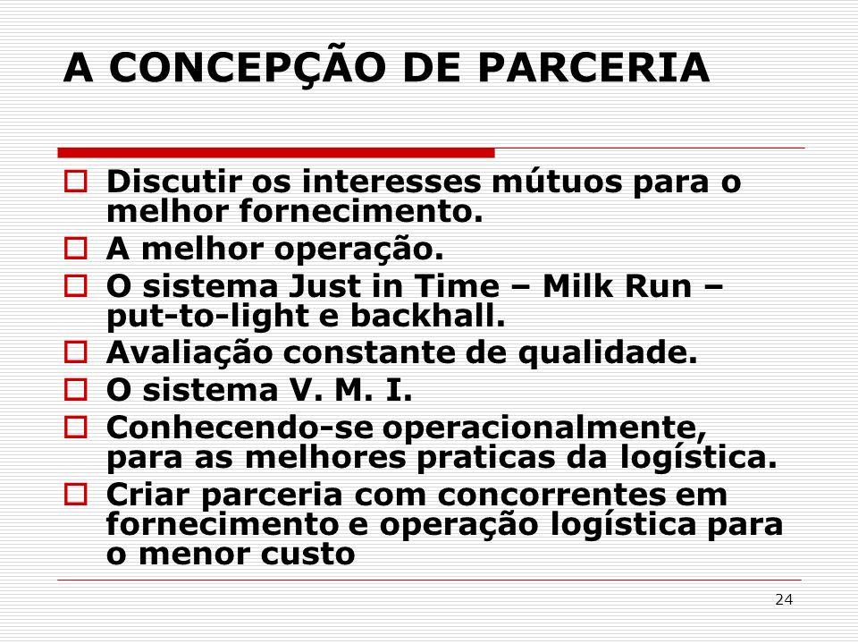 A CONCEPÇÃO DE PARCERIA