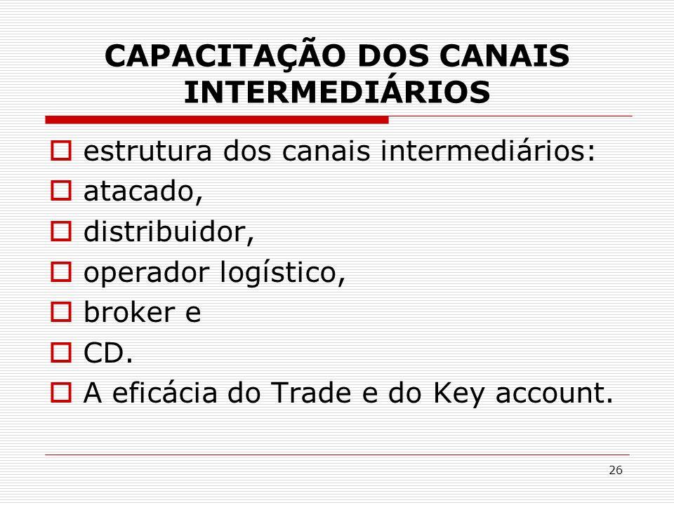 CAPACITAÇÃO DOS CANAIS INTERMEDIÁRIOS