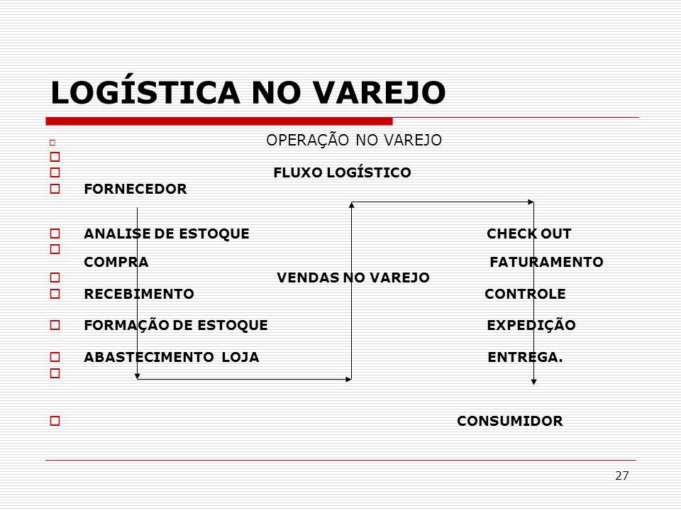 LOGÍSTICA NO VAREJO FLUXO LOGÍSTICO FORNECEDOR