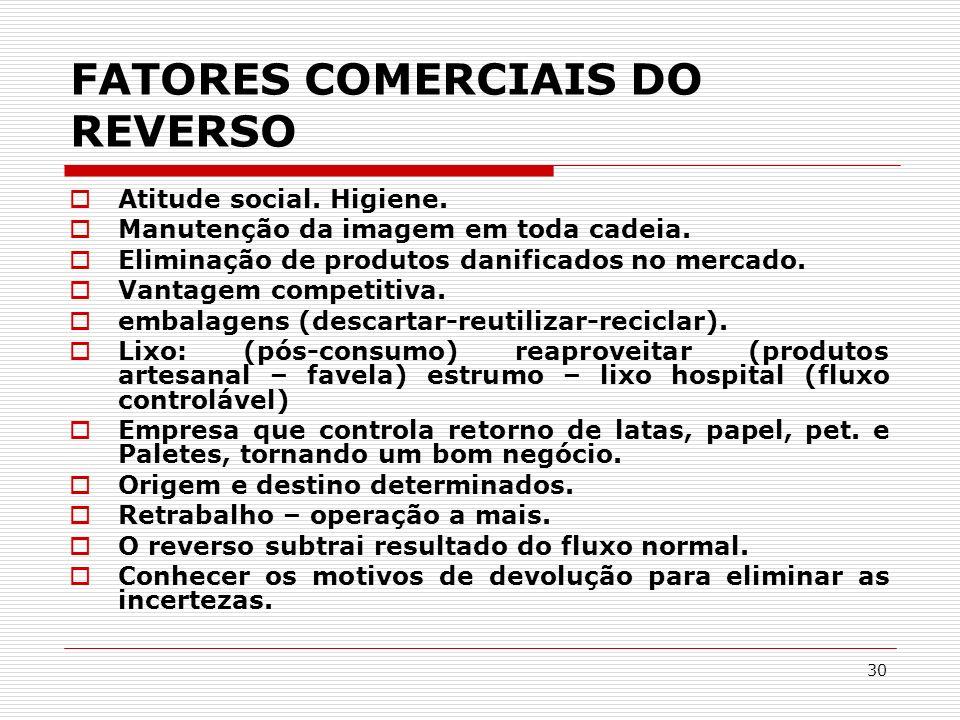 FATORES COMERCIAIS DO REVERSO