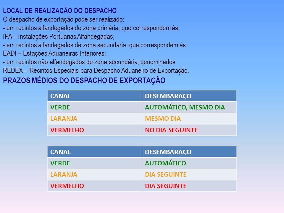 PRAZOS MÉDIOS DO DESPACHO DE EXPORTAÇÃO