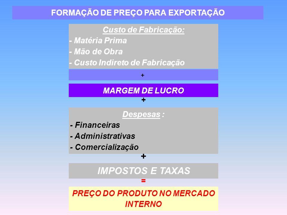FORMAÇÃO DE PREÇO PARA EXPORTAÇÃO PREÇO DO PRODUTO NO MERCADO INTERNO