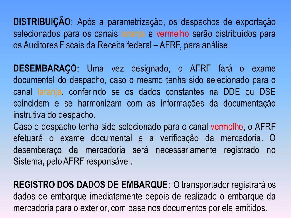 DISTRIBUIÇÃO: Após a parametrização, os despachos de exportação selecionados para os canais laranja e vermelho serão distribuídos para os Auditores Fiscais da Receita federal – AFRF, para análise.