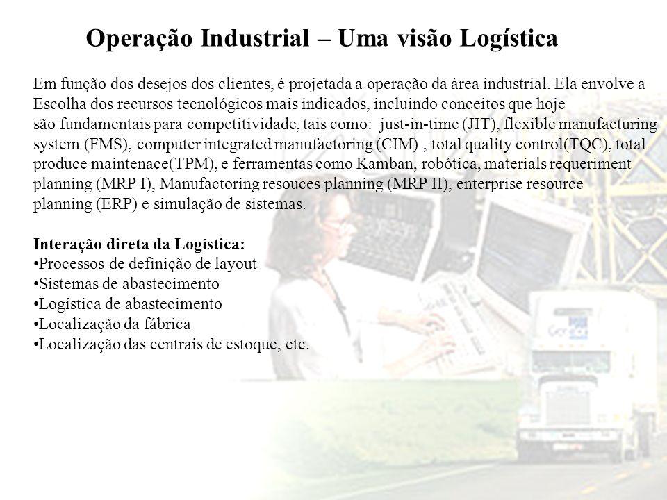 Operação Industrial – Uma visão Logística