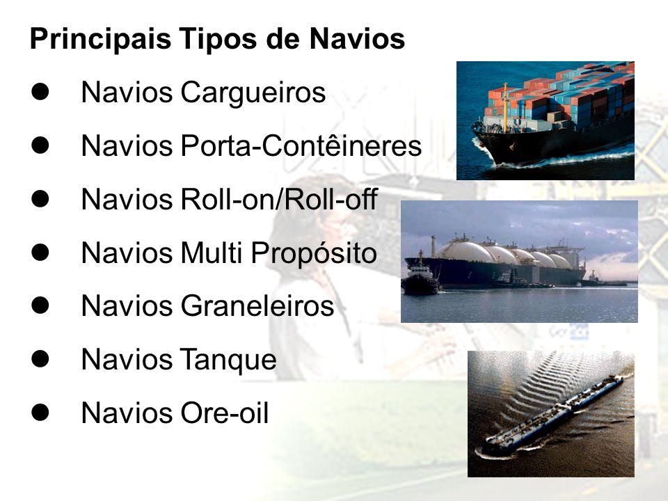 Principais Tipos de Navios