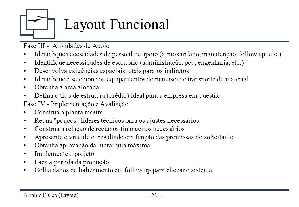 Layout Funcional Fase III - Atividades de Apoio