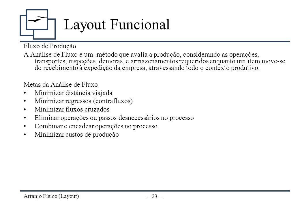 Layout Funcional Fluxo de Produção