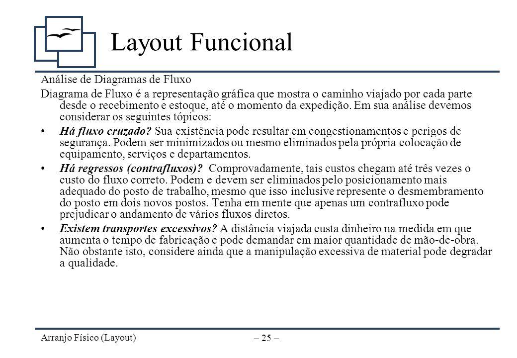 Layout Funcional Análise de Diagramas de Fluxo