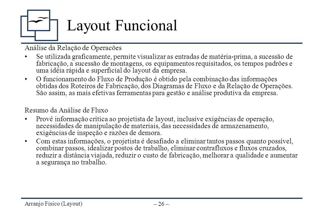 Layout Funcional Análise da Relação de Operacões