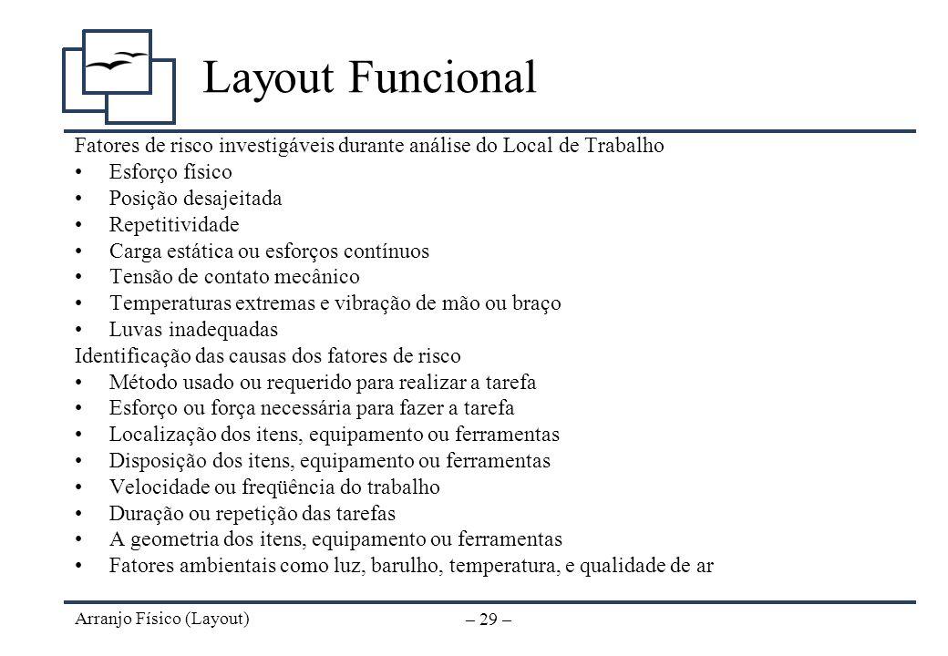 Layout Funcional Fatores de risco investigáveis durante análise do Local de Trabalho. Esforço físico.